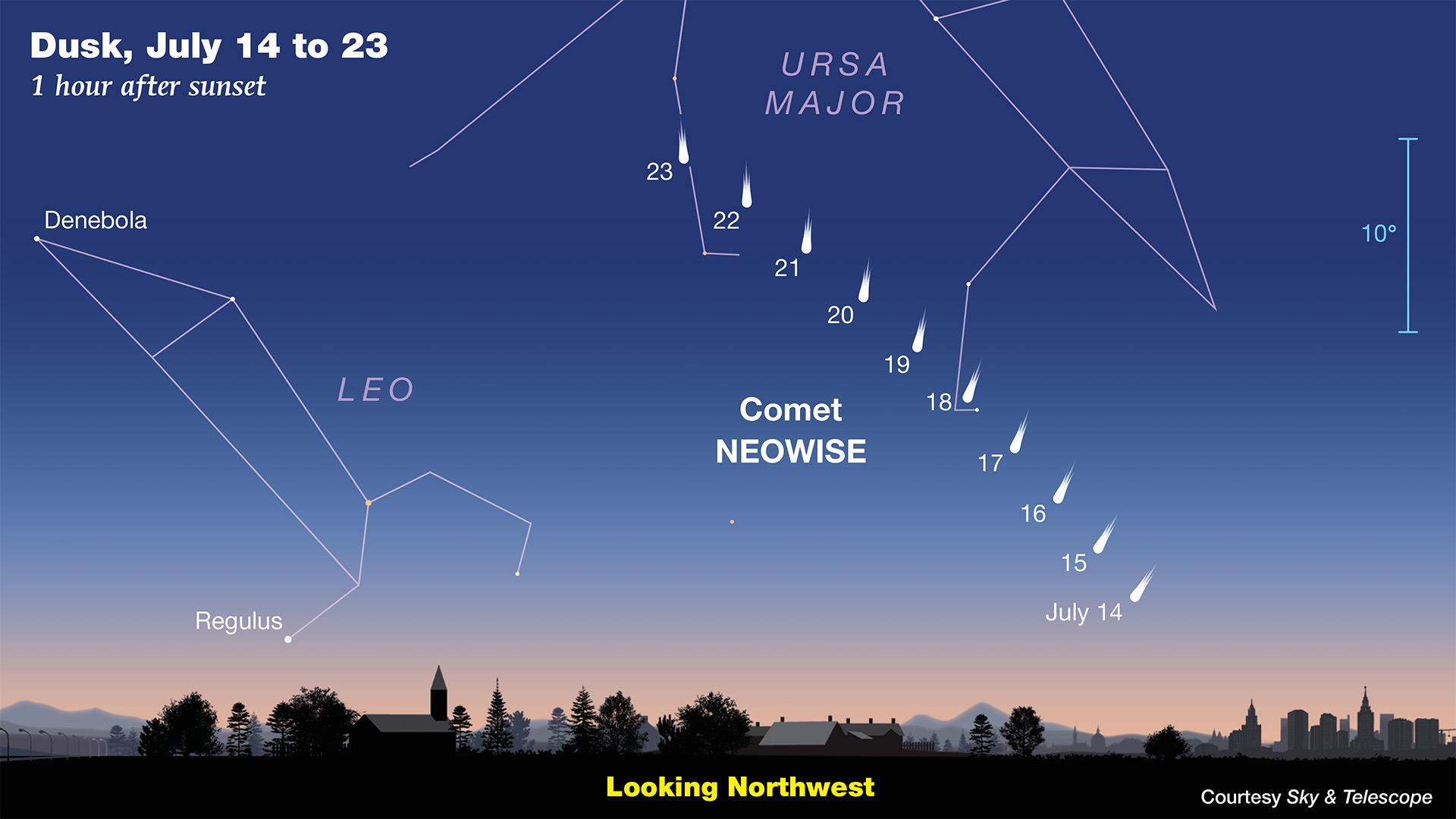 Komet Neowise Finden